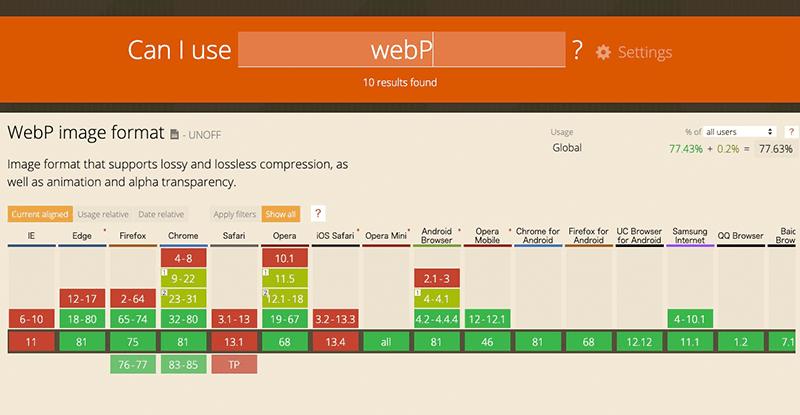 WebPのブラウザ対応状況